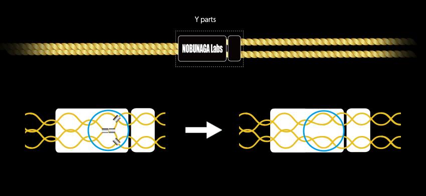 3.5/3 MMCX Recable :: NOBUNAGA Labs SUPREME